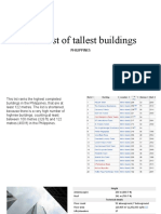 2014 list of tallest buildings