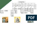 mapa concertual ruido industrial.docx