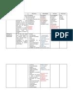 Actividad Investigar Informes 22-06-2020
