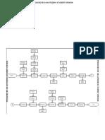 DiagramaBloquesChela