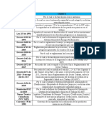 marco legislativo sgsst