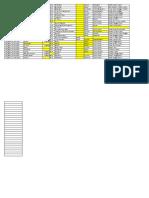 Data Pengantaran Pasien Covid 2020