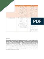 CUADRO COMPARATIVO FUENTES DE INFORMACION