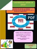 ADMINISTRACION EMPRESARIAL - PA1.docx