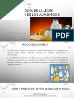 Tecnología Leche.pdf