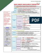 219 Facteurs de risque cardio-vasculaire et prévention_0