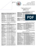 DepartementLevelCoursesMCCE.pdf