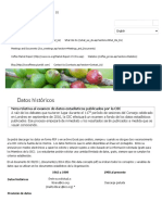 International Coffee Organization - Datos históricos