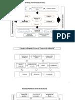 Practica 3 Elaboración de mapas de procesos