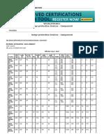 VZCA2.E334011 - Surge-protective Devices.pdf