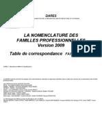 FAP-2009 Introduction Et Table de Correspondance