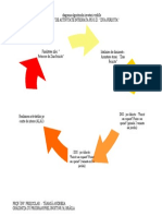 Diagrama Algoritmului Invatarii Vizible (4)