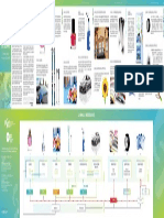 Solvents_family_brochure_FR-web