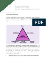 Copia de LA TEORÍA TRIANGULAR DEL AMOR DE STERNBERG