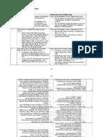 Cronograma Historia Argentina II - Verano 2018.pdf