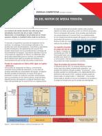 TMC-ASD - FAT MOTOR WP - SPA.pdf