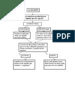 mapa_conceptuales.doc