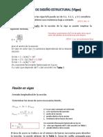 Formulario Vigas