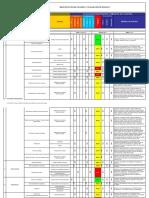 14.- PETS Supervisor de Planillas Rev.0