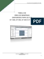 TABELA Area de MEMORIA do CLP.pdf