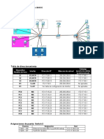 Práctica de laboratorio 6.4.1_ Enrutamiento inter VLAN básico