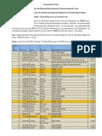 1ière liste inAE 2018.pdf