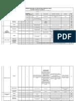 CUADRO DE PLAZAS2da CONVOCATORIA JEFES DE PRACTICA  11062020