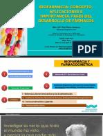 Biofarmacia resumen.pdf