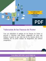 A2_Valorizacion_de_las_fuerzas_de_Porter