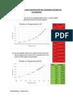 EQUILIBRIO ENTRE FASES CONSTRUCCIÓN DEL DIAGRAMA DE FASES DEL CICLOHEXANO