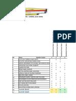 analisis item SN Y4 Ujian Progresif 1 2020.xlsx