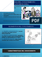 Problema del conocimiento (gnoseología)