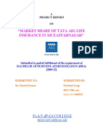 Marketing Share of TATA AIG Life Insurance New