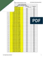 hpc estimate mathwad.xlsx