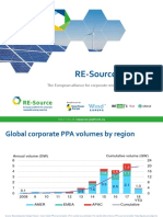 Graphs-RE-Source-Platform.pdf
