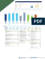 SAUDI-EDB Rank World Bank.pdf