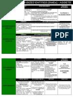 SMEs ALE.pdf