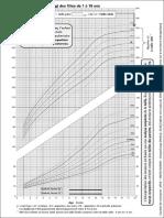Courbes-Taille-et-Poids-filles-1-18-ans-AFPA-CRESS-Inserm-CGM-2018.pdf