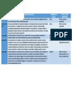 API Nº 3 D. PENAL II.doc
