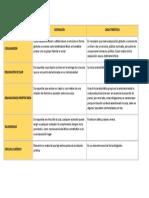 API Nº 1 D. PRIVADO II 100%