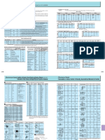 Mechanical Design Technical infomation
