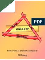 classification et scores