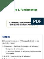 Etapas y componentes SVA