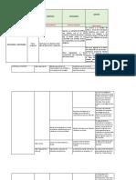 Guía evaluación plan de acción Mesa Municipal de Leticia 2017 - 2019