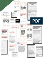 CUADRO MDF PDF