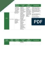 sustancias quimicas acidos