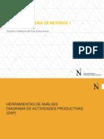 S4 ACTIVIDADES PRODUCTIVAS E IMPRODUCTIVAS
