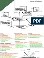 kanbansandvikit-140423022645-phpapp01.pdf