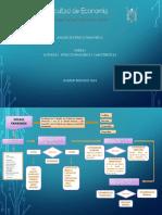 mapa conceptual de estados finacieros UNIDAD I - ACTIVIDAD I