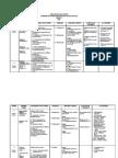 Scheme of Work Form 5 Smktat